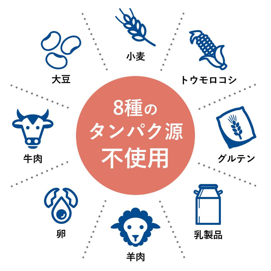 HPMのドッグフードとキャットフードは食物アレルギーが気になるワンちゃんネコちゃんにも安心してあげやすいように、8種類の食物アレルゲンとなるタンパク質を含んでいません。